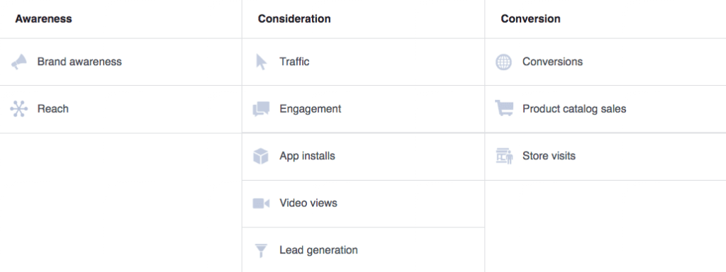 Determine a goal for your social media marketing campaign